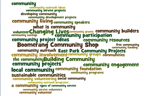 word cloud building community