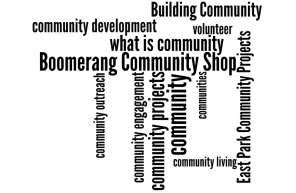 building community Bnw Word cloud